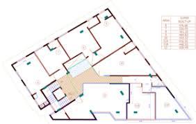 Edifice Labs